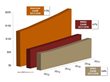 $290 Million Mobile Printer Market Hotbed for Solution Innovation,...