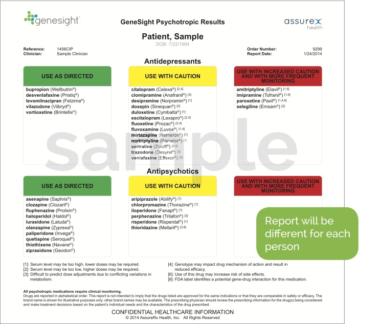 Genesight Report on Health Savings Account