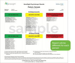 Sample GeneSight Report