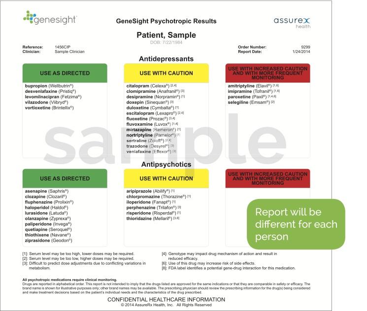 Psychotropic medication study guide