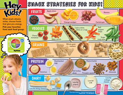 Snack Strategies Handouts from Learning ZoneXpress