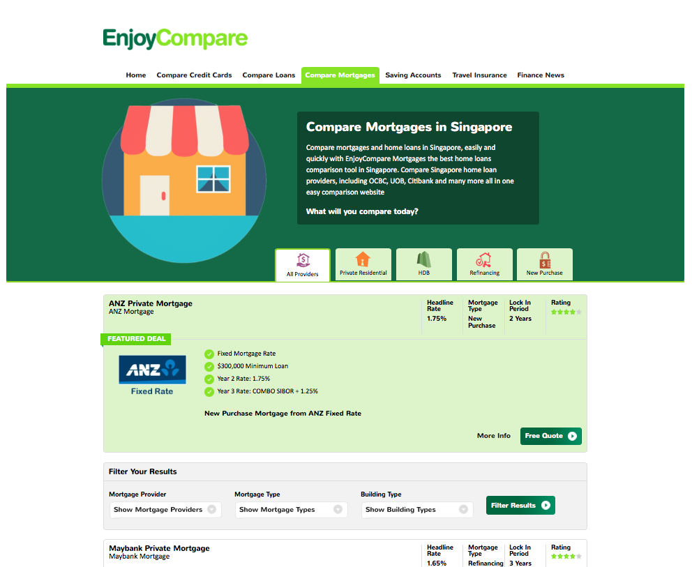 EnjoyCompare expands into Mortgage Comparison