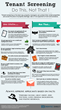 Property Management Software Company Introduces Infographic With Tips...