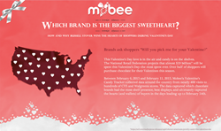 Mobee's recent Valentine's Day Candy Tracker Infographic