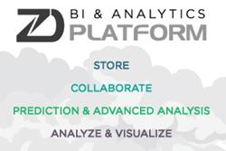 Introducing BI & Advanced Analytics Platform with 8 Week Pilot Programs