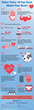 PhysEmp.com Heart Facts Infographic