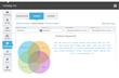 Competitor Analytics - Positive Keywords