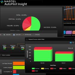 AutoPilot Insight Dashboard