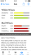 Wine Lover's Taste Profile