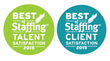 MDI Group Wins Inavero's 2015 Best of Staffing® Client and Talent...