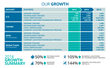 HG Data 2014 Year-Over-Year File Growth