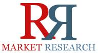 Smart Lighting Market Revenues