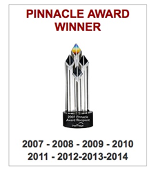 Pinnacle Award for body shaping and skin tightening
