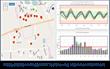 Fidelity Communications Selects ZCorum's Proactive Network Maintenance...