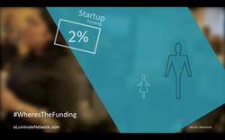 eLuminate Entrepreneur Network Funding Gap infographic women entrepreneurs