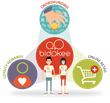 BidOkee's Gamified DIY Crowdfunding - The Rise of the Cooperative...
