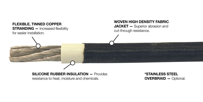 TPC Wire & Cable, Corp. Introduces Thermo-Trex® 200-HD, a Superior ...