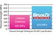 Glidewell Laboratories Launches BruxZir® Anterior Crowns &...