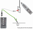 Shielded Tone and Probe