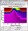 MicroTec for Windows: Semiconductor Process and Device Simulator