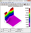 NMOSFET Simulation Example