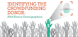 Kimbia's New Crowdfunding Donor Demographic Report Proves These...