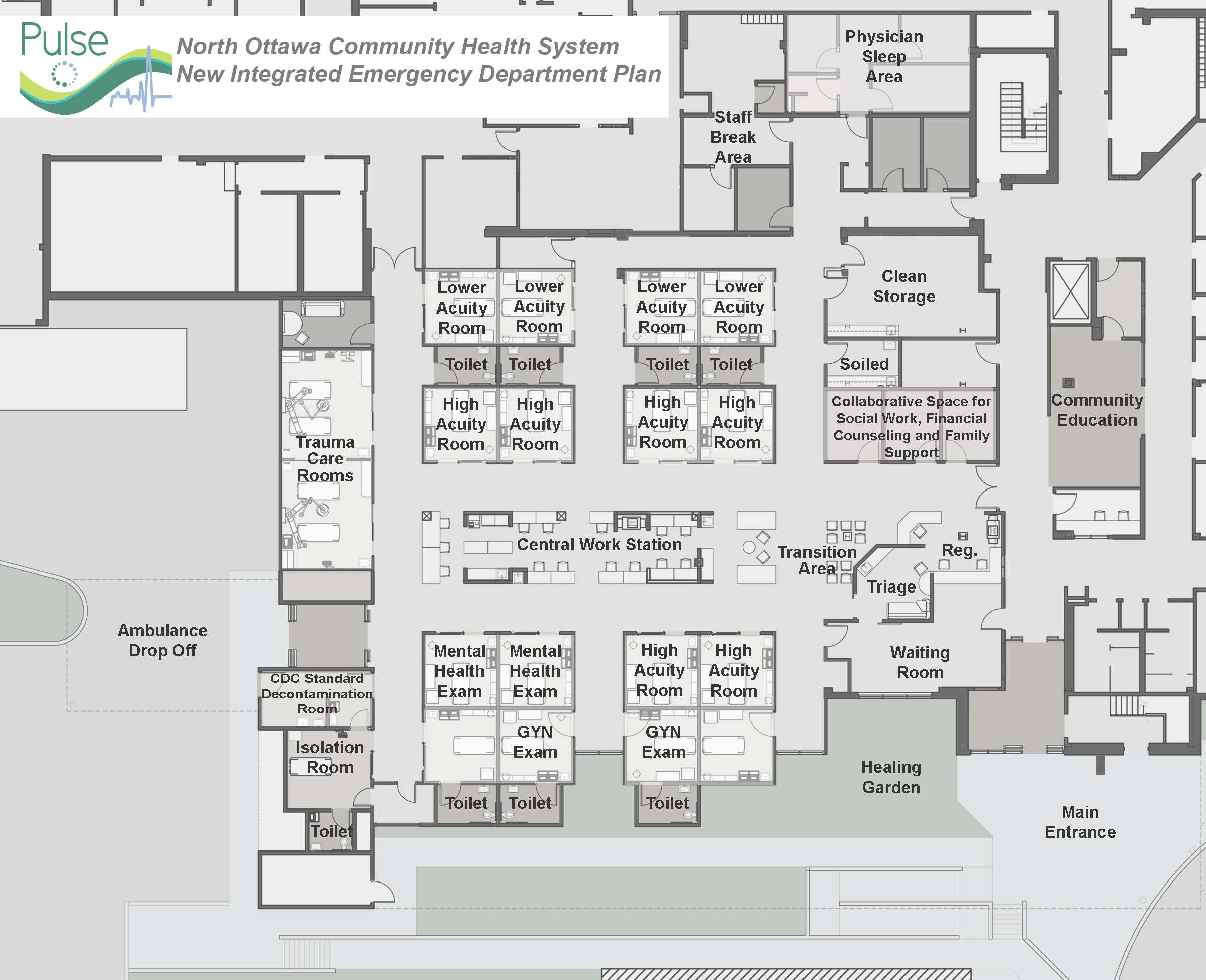 Lakeshore health system unveils plans for state of the art emergency department with redesigned for Emergency room design floor plan