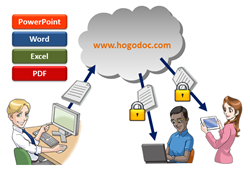 HoGo to Provide Content Protection for Microsoft® PowerPoint® Files