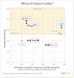 TrustRadius Reveals Top Rated Core HR Software for Small &...