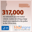 New CDC Report: Crashes are the Leading Cause of On-the-Job Death for Truck Drivers in the US