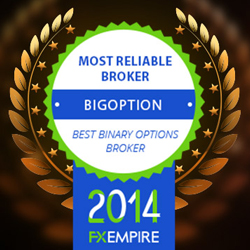 Most trusted binary options