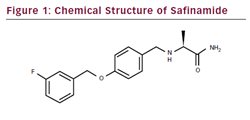 Chemical Structure of Safinamide