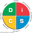 Everything DiSC Assessment Training - DiSC Model