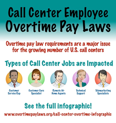 Overtime Pay Laws Call Center Infographic