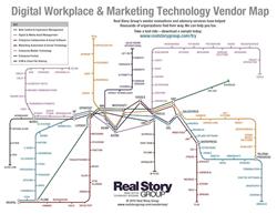 2015 Technology Vendor Map