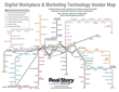 Real Story Group Announces New Digital Workplace and Marketing Technology Map