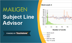 Mailigen Subject Line Advisor