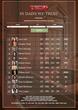 National Legal Leaderboard Screenshot