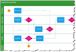 Visio 2013 Cross-functional flowchart