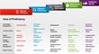 legal department maturity model, LexisNexis CounselLink Maturity Model