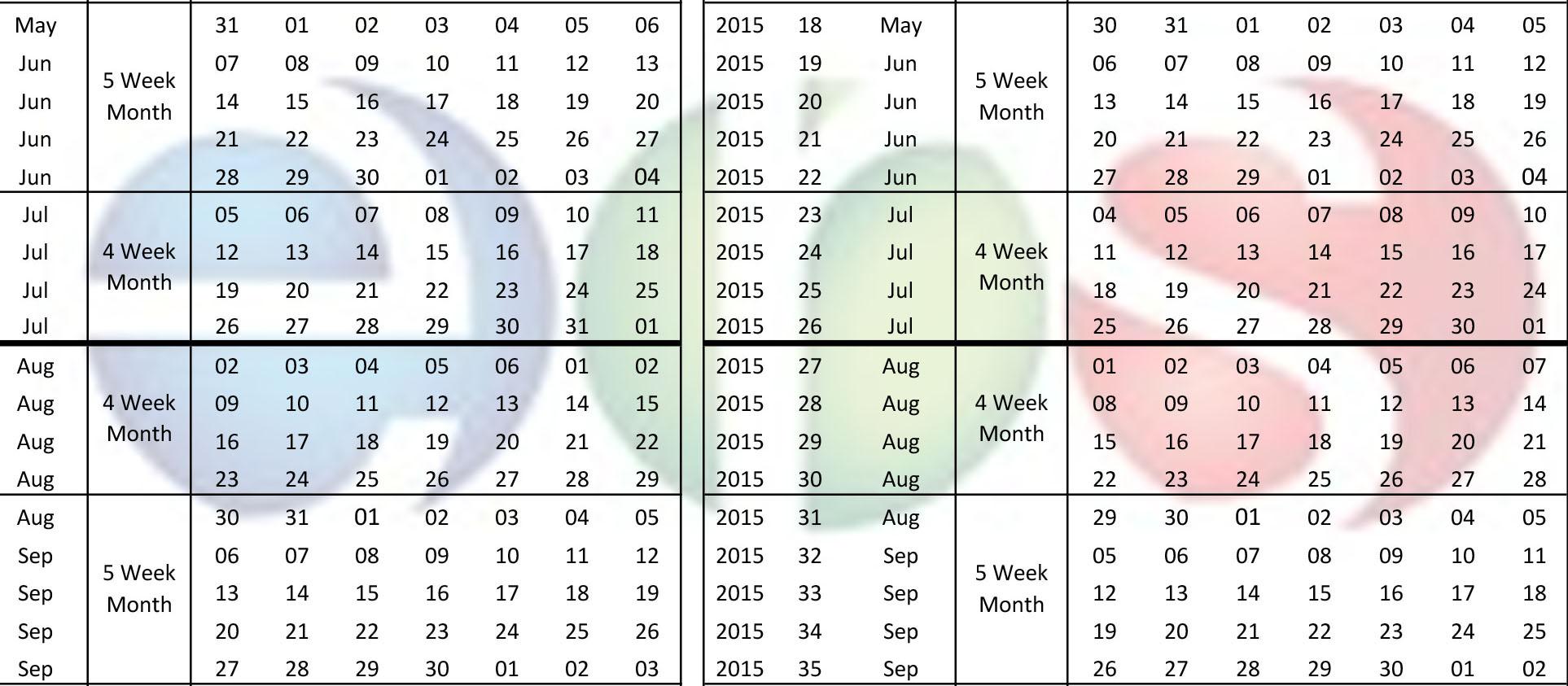Enhanced Retail Solutions Releases Retail Fiscal Calendar – Fiscal Calendar