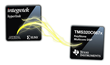 Integre Technologies Announces Low Cost, High Performance x1 HyperLink...