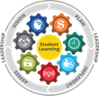 Alliance for Excellent Education's New Planning Tool Helps School...