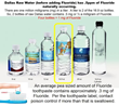 Want more Fluoride Drink more water!