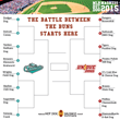 National Hot Dog and Sausage Council Launches MLB Madness Bracket to...