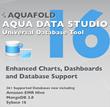 Aqua Data Studio v16