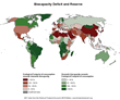 Biocapacity Deficit and Reseve of Nations