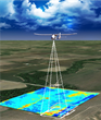 SLANTRANGE Wins Innovative World Technologies Category at 2015 SXSW Accelerator Competition