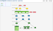 Corso Agile Enterprise Architecture Tool is ArchiMate Certified