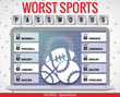 In time for March Madness Sweet 16, SplashData announces Top 25 Worst...